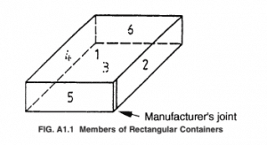 ASTM D5276 rectangular container faces