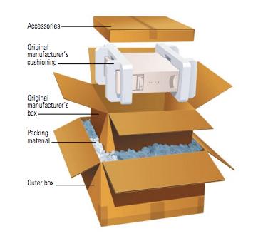 overpack diagram